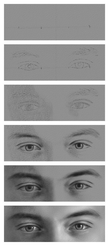 Charcoal Portraits How To Draw The Eyes